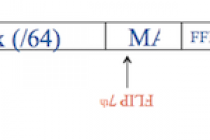 IPv6 Icky EUI-64 Drill 1 – Answers